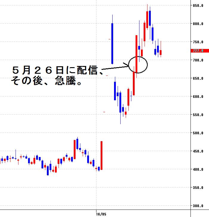 shinnihonkagaku
