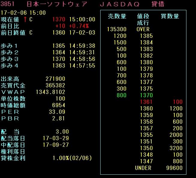 株式 デイ トレード