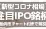 【新型コロナ相場】2020年注目IPO銘柄の動向をチャート付きで解説!